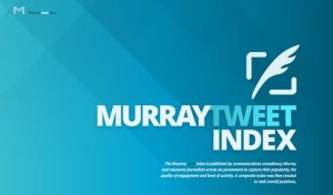 Murray Creative